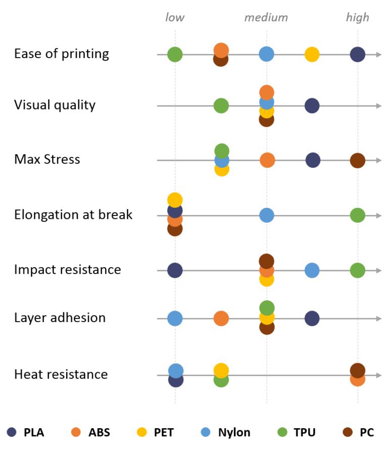 chemistry-comparison filament